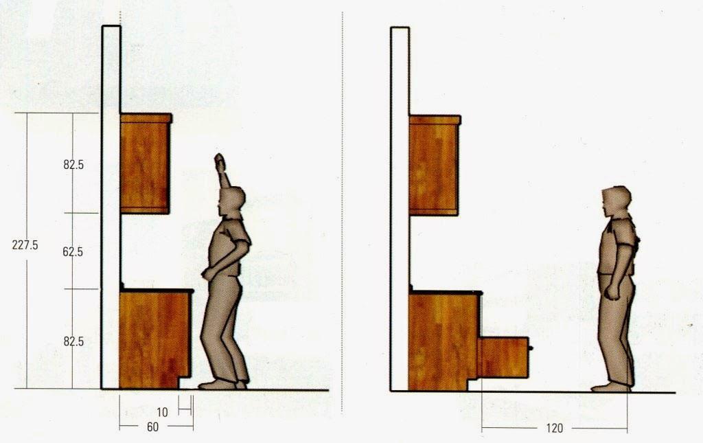 ukuran dapur kabinet